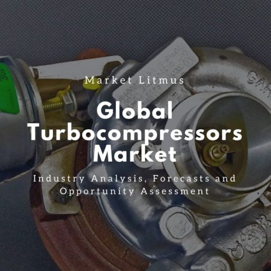 Turbocompressors Market Sizes and Trends