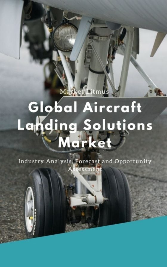 Global Aircraft Landing Solutions Market Sizes and Trends