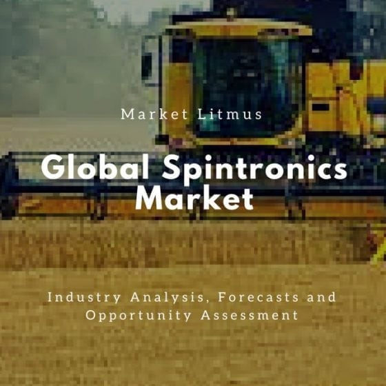 Global Harvesting Machinery Market Sizes and Trends