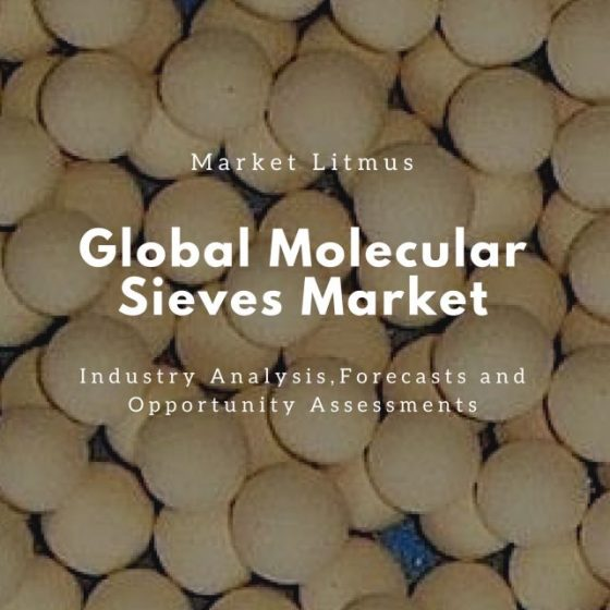 Global Molecular Sieves Market Sizes and Trends