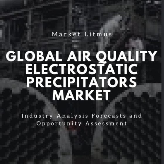 Global Air Quality Electrostatic Precipitators Market Sizes and Trends