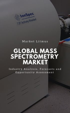 Global MASS SPECTROMETRY Market Sizes and Trends