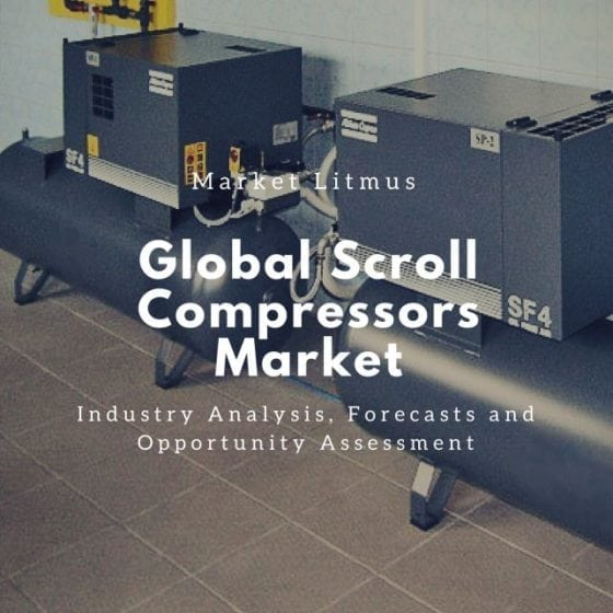 Global Scroll Compressor Market Sizes and Trends